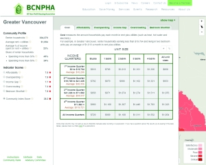 BCHPHA2